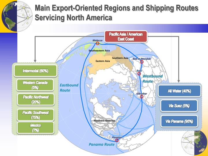 Main Export-Oriented Regions and Shipping Routes Servicing North America