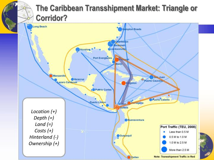 The Caribbean Transshipment Market: Triangle or Corridor?
