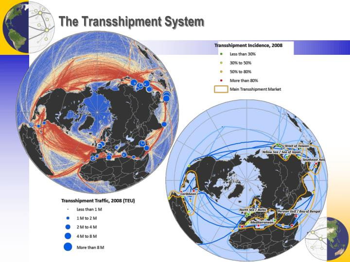 The Transshipment System
