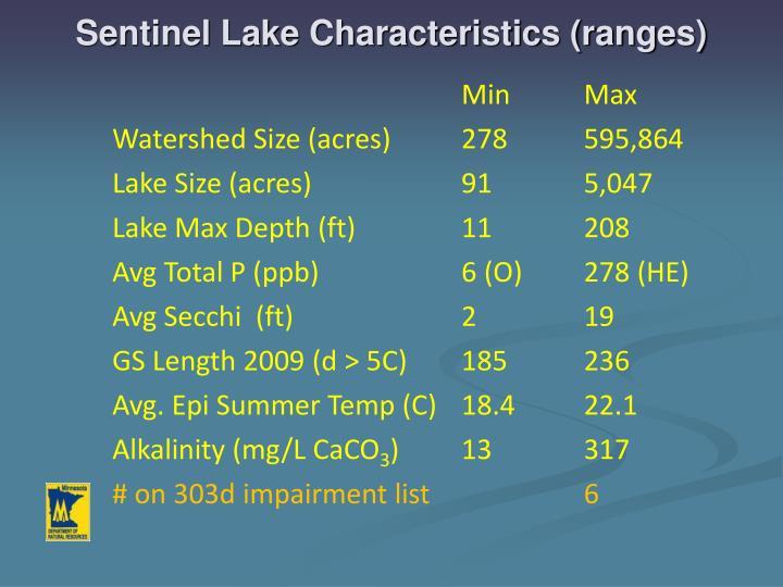 Sentinel Lake Characteristics (ranges)