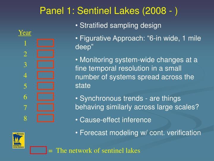 Panel 1: Sentinel Lakes (2008 - )
