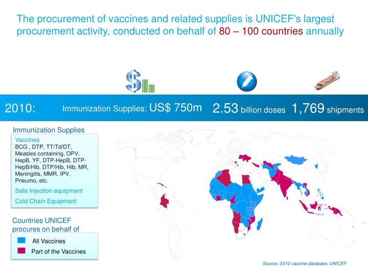 The procurement of vaccines and related supplies is UNICEF's largest procurement activity, conducted...