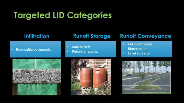 Targeted LID Categories