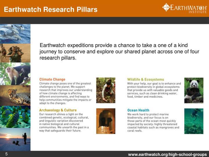 Earthwatch Research Pillars