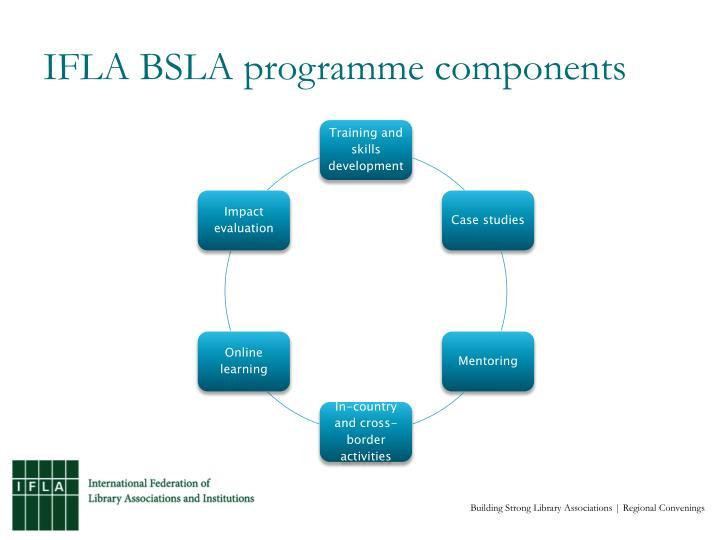 IFLA BSLA programme components