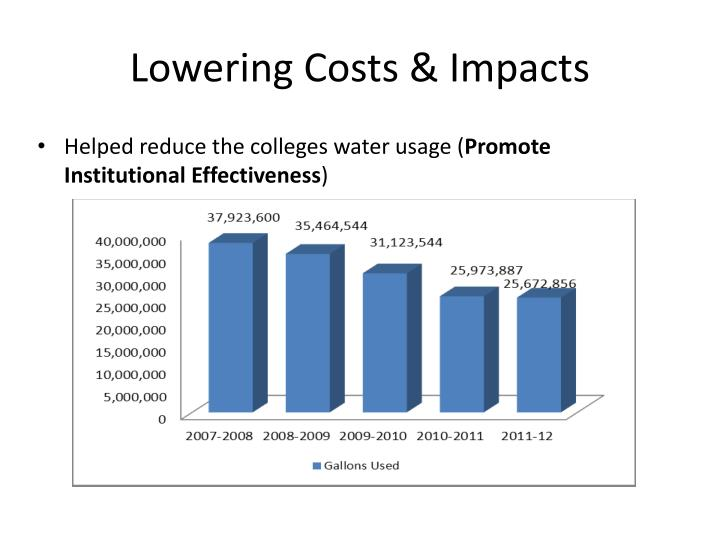 Lowering Costs & Impacts