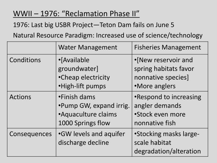 "WWII – 1976: ""Reclamation Phase II"""