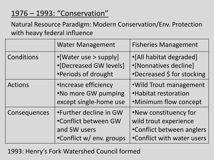 "1976 – 1993: ""Conservation"""