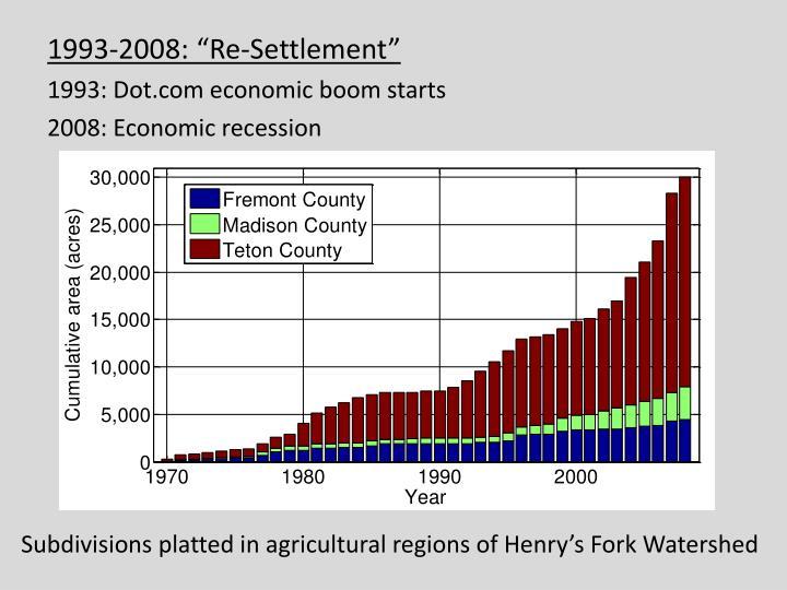"1993-2008: ""Re-Settlement"""