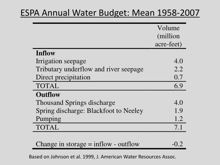 ESPA Annual Water Budget: Mean 1958-2007