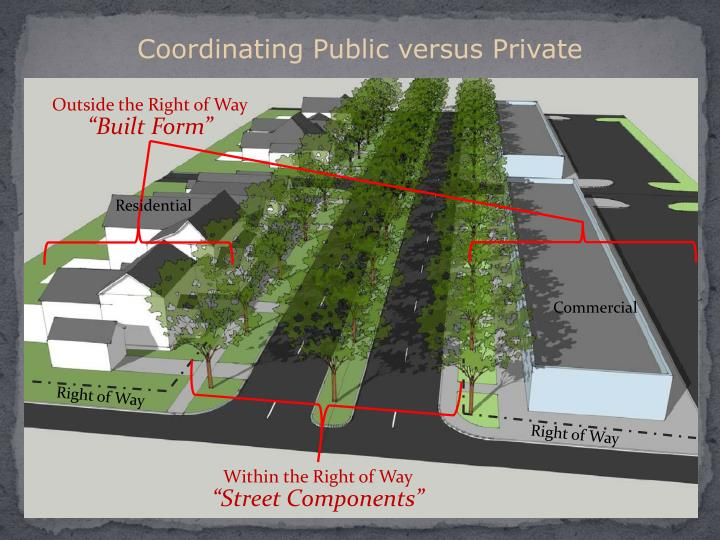 Coordinating Public versus Private
