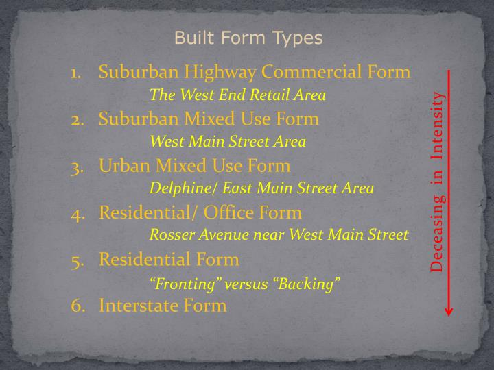 Built Form Types