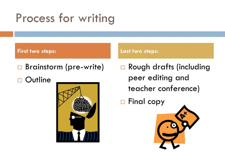 Process for writing