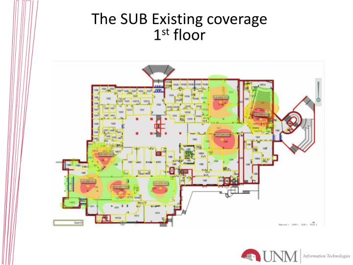 The SUB Existing coverage
