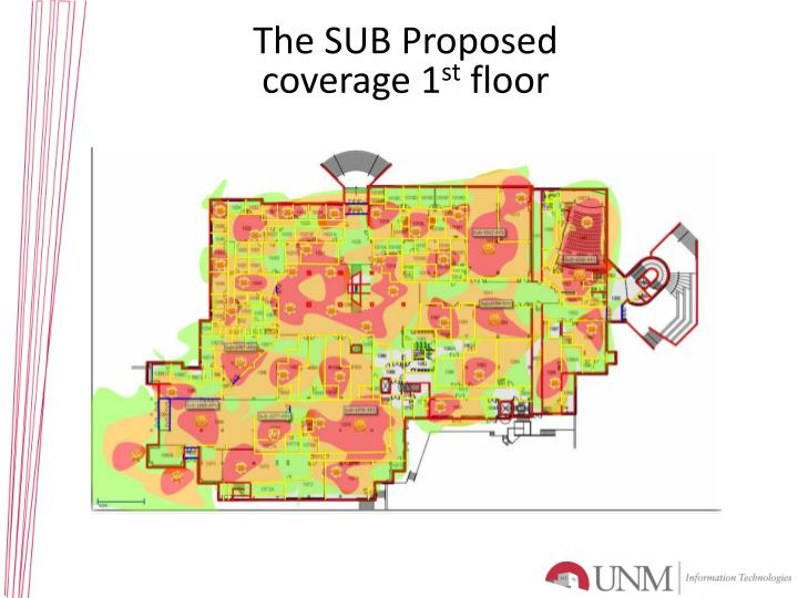 The SUB Proposed coverage 1