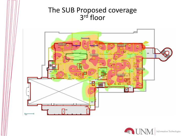 The SUB Proposed coverage
