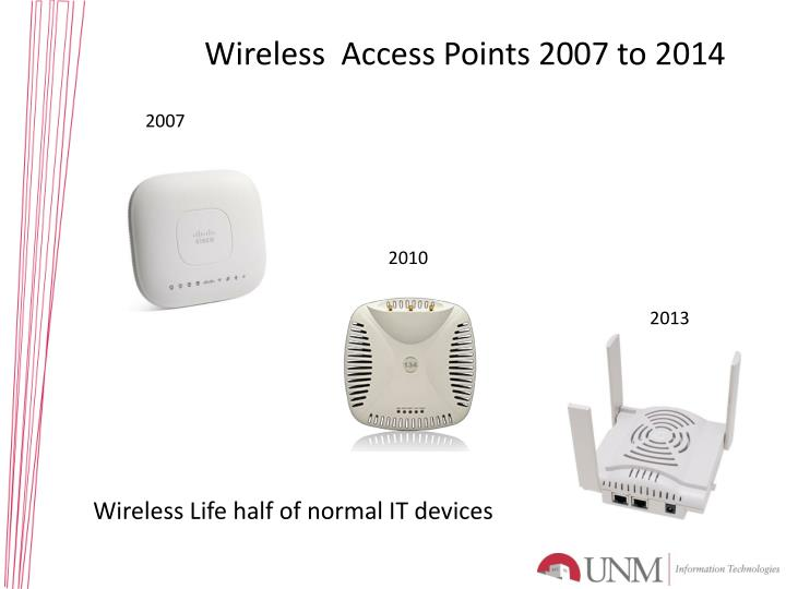 Wireless  Access Points 2007 to 2014