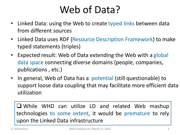 Web of Data?