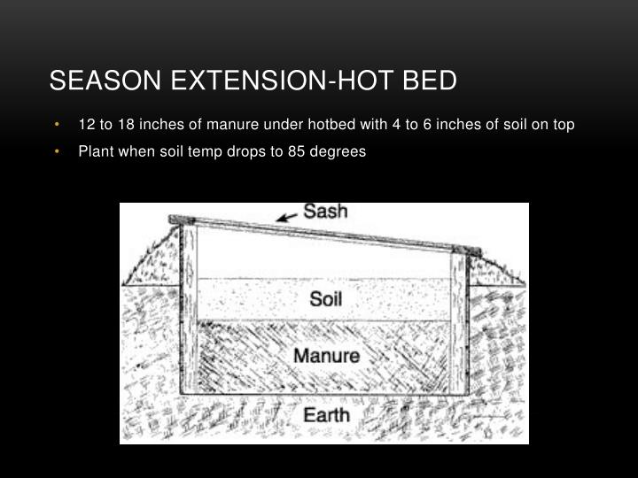Season Extension-Hot Bed