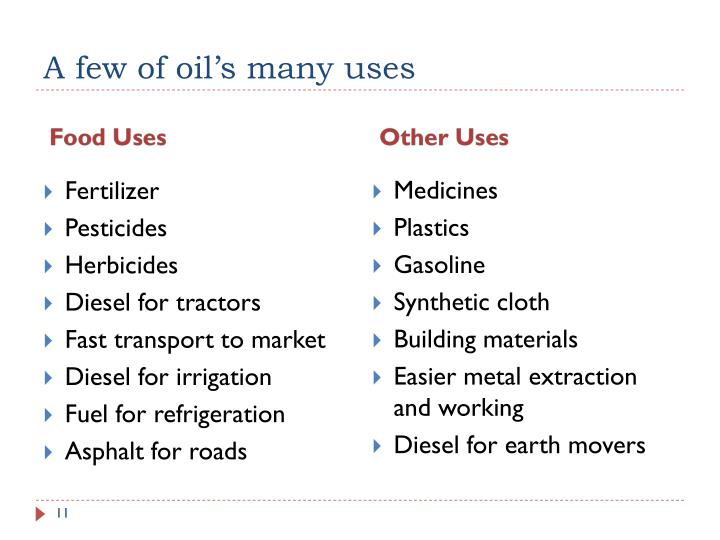 A few of oil's many uses