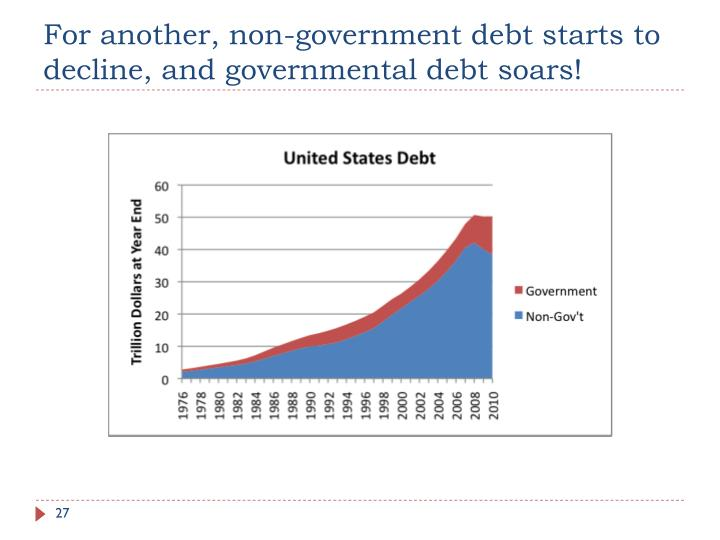 For another, non-government debt starts to decline, and governmental debt soars!