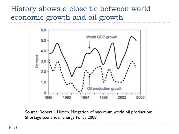 History shows a close tie between world economic growth and oil growth