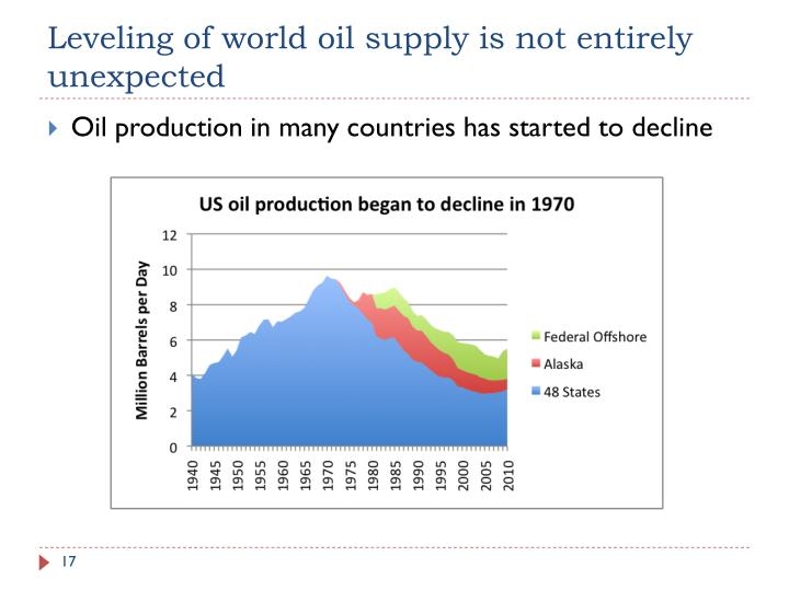 Leveling of world oil supply is not entirely unexpected
