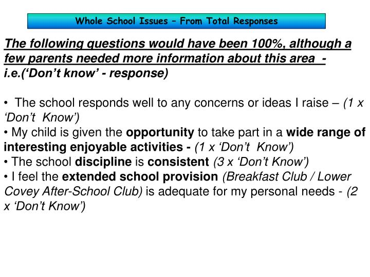 Whole School Issues – From Total