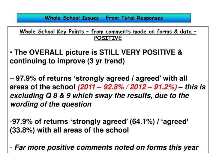Whole School Issues – From Total Responses