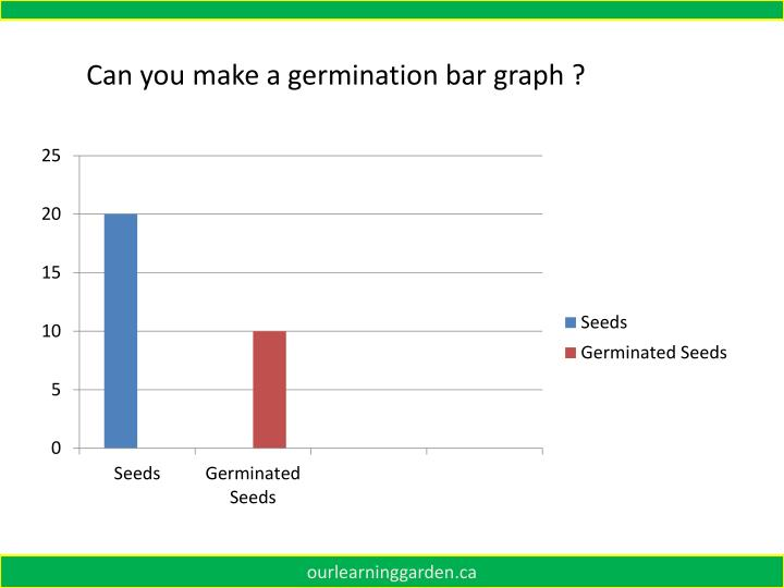 Can you make a germination bar graph ?