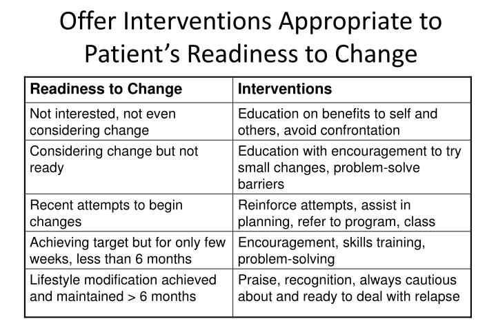 Offer Interventions Appropriate to Patient's Readiness to Change