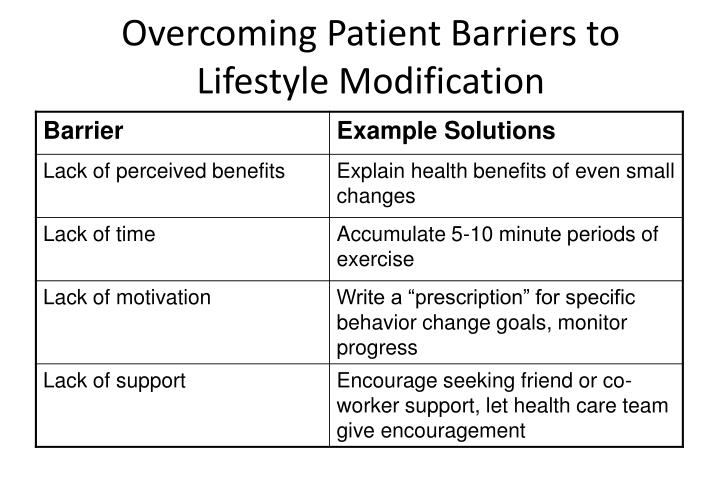 Overcoming Patient Barriers to Lifestyle Modification