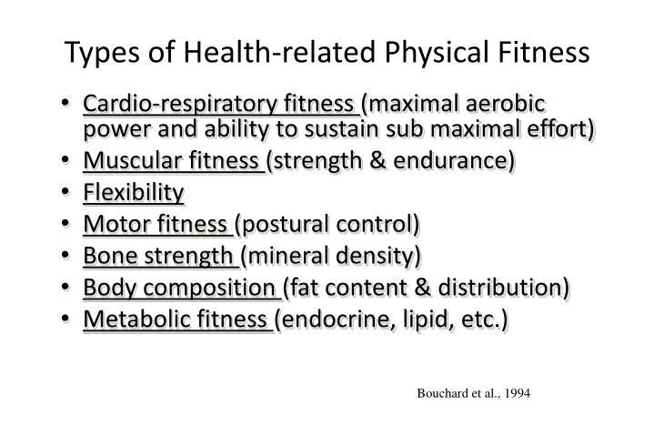 Types of Health-related Physical Fitness