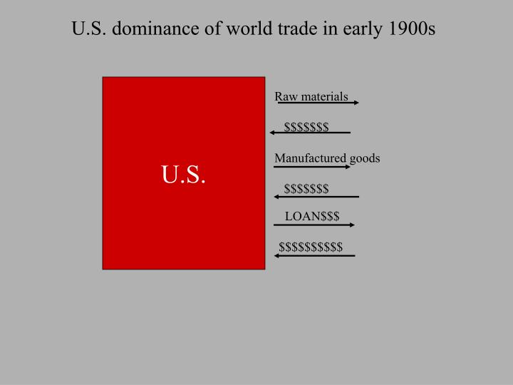 U.S. dominance of world trade in early 1900s