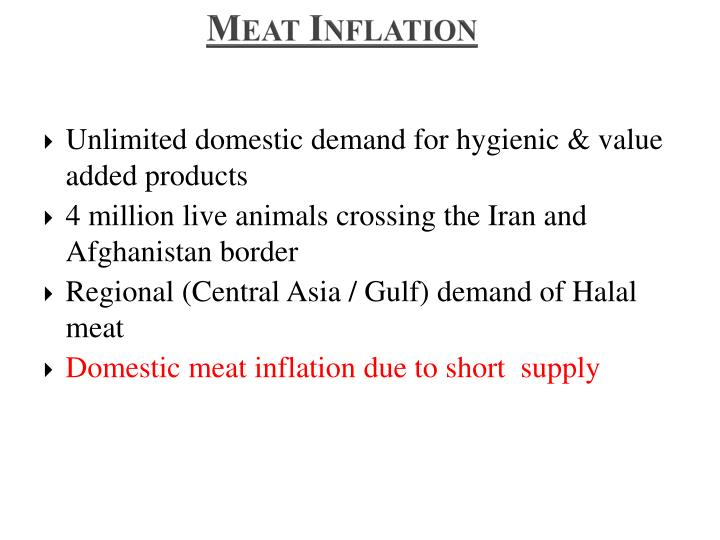 Meat Inflation