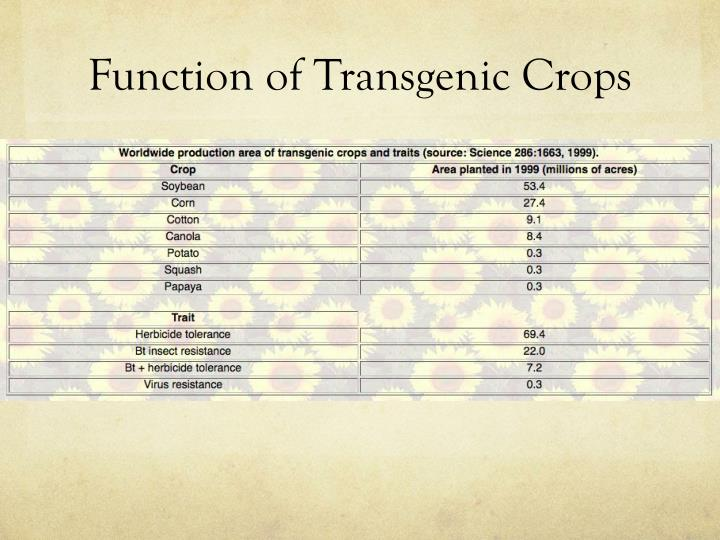Function of Transgenic Crops