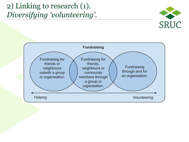 2) Linking to research (1).