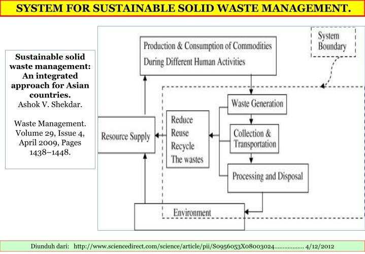 sustainable approach for solid waste management Solid waste management (swm) has become one of the most difficult  2015 ),  recycling is now seen as a sustainable approach to swm.