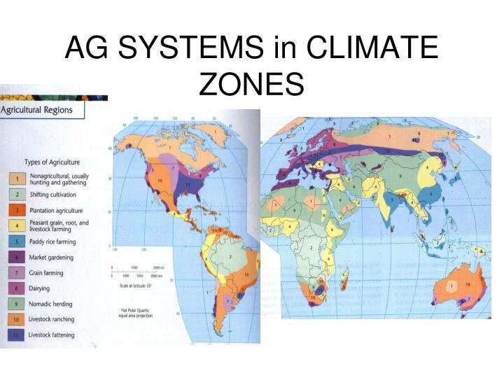 AG SYSTEMS in CLIMATE ZONES