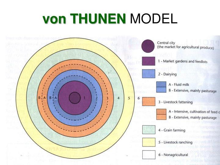 von THUNEN