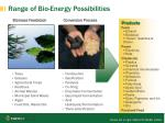range of bio energy possibilities