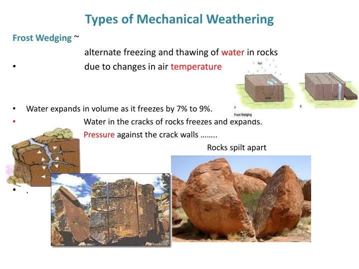 PPT - Weathering PowerPoint Presentation - ID:1560978