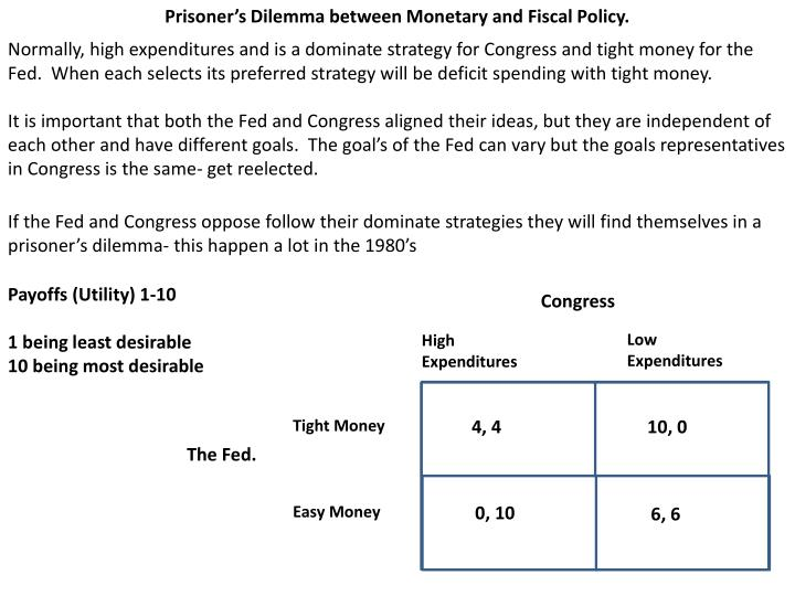 Prisoner's Dilemma between Monetary and Fiscal Policy.