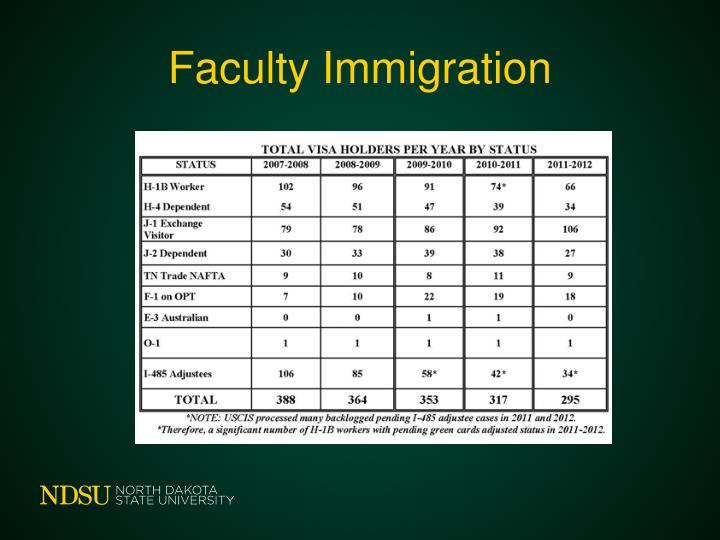 Faculty Immigration