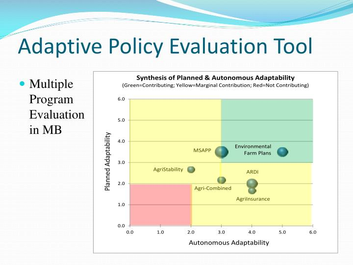 Adaptive Policy Evaluation Tool