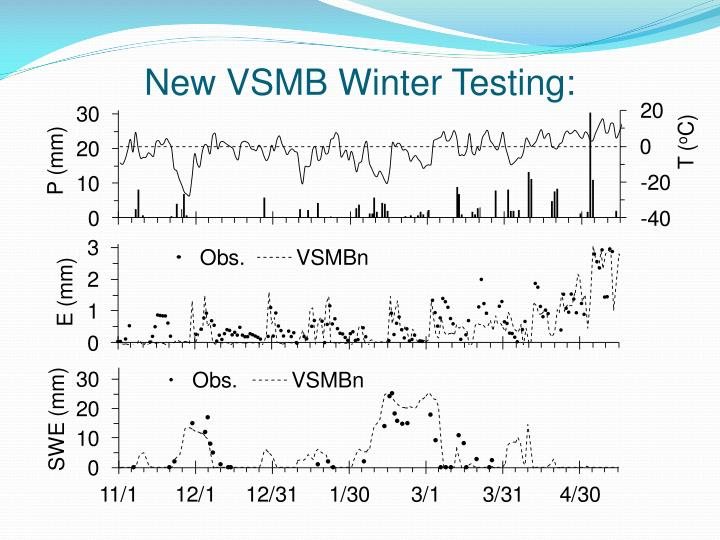 New VSMB Winter Testing: