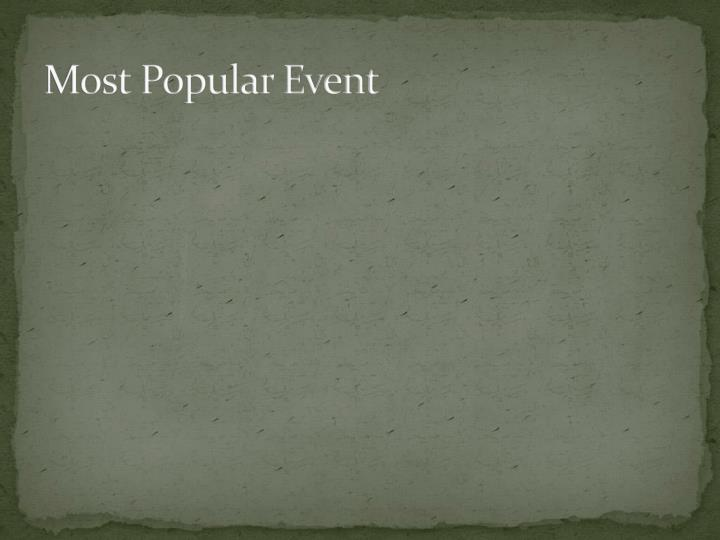 Most Popular Event