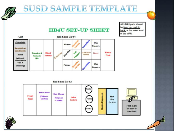 SUSD Sample Template
