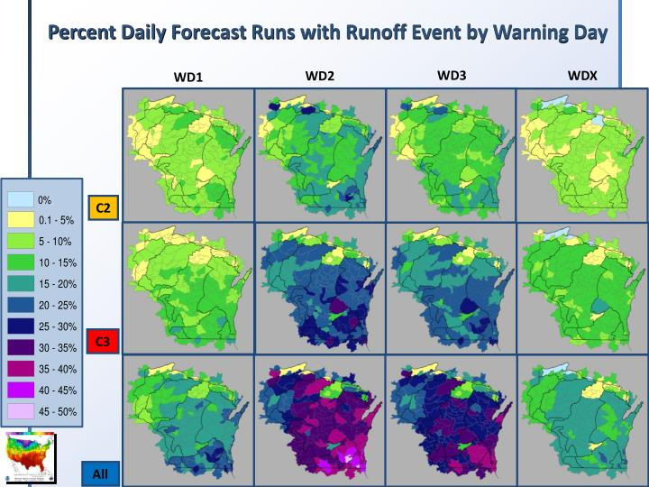 Percent Daily Forecast Runs with Runoff Event by Warning Day
