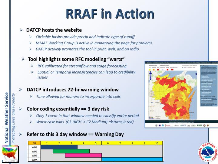 RRAF in Action